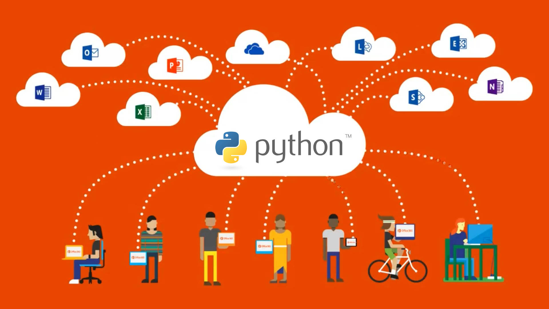Uploading Files to SharePoint with Django and Python Social Auth